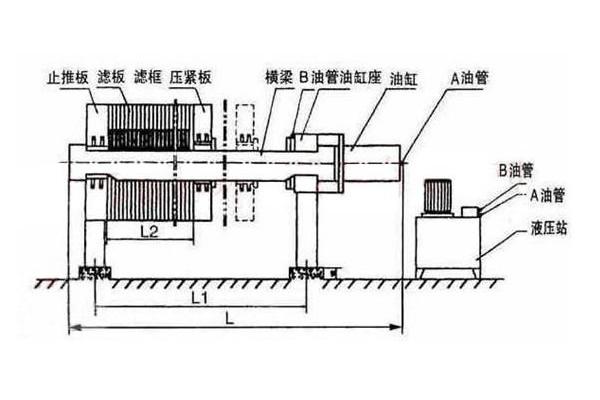 液压压紧板框式压滤机组成