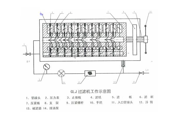隔膜过滤机工作示意图