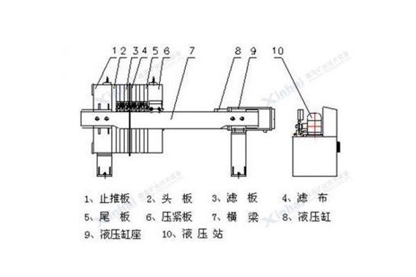 板框压滤机组成部件
