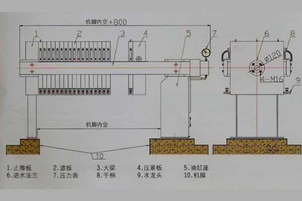 板框压滤机工作原理图解
